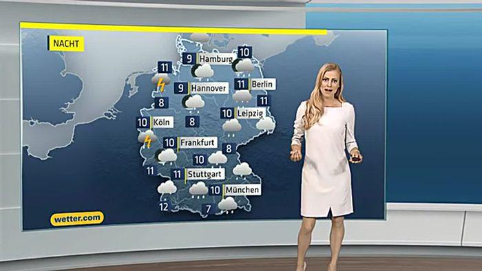 Nachrichten Wetter