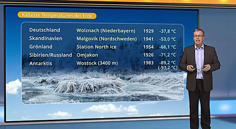Aktuelle Temperatur Kaiserslautern