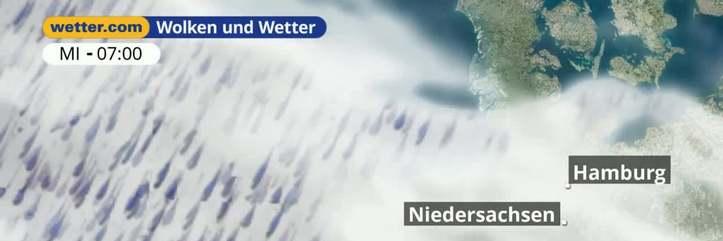 Wetter In Nordhorn