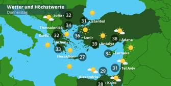Wetter am östlichen Mittelmeer