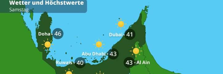 Wetter 30 Tage Trend