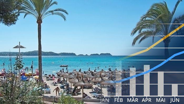 Reisewetter Mallorca: Selbst im Winter zu empfehlen