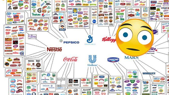 Nur zehn Mega-Konzerne produzieren fast alle Lebensmittel, die wir im Supermarkt einkaufen.