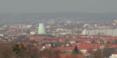 Wetter.Com Dresden