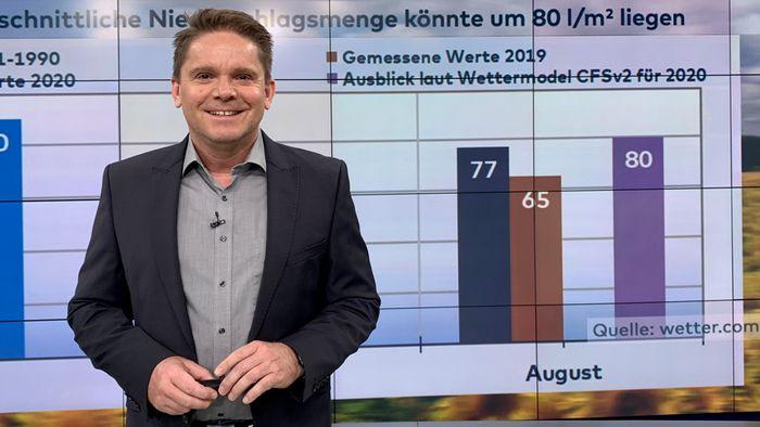Der Sommer gibt Gas! Kommt eine längere Hitzwelle?