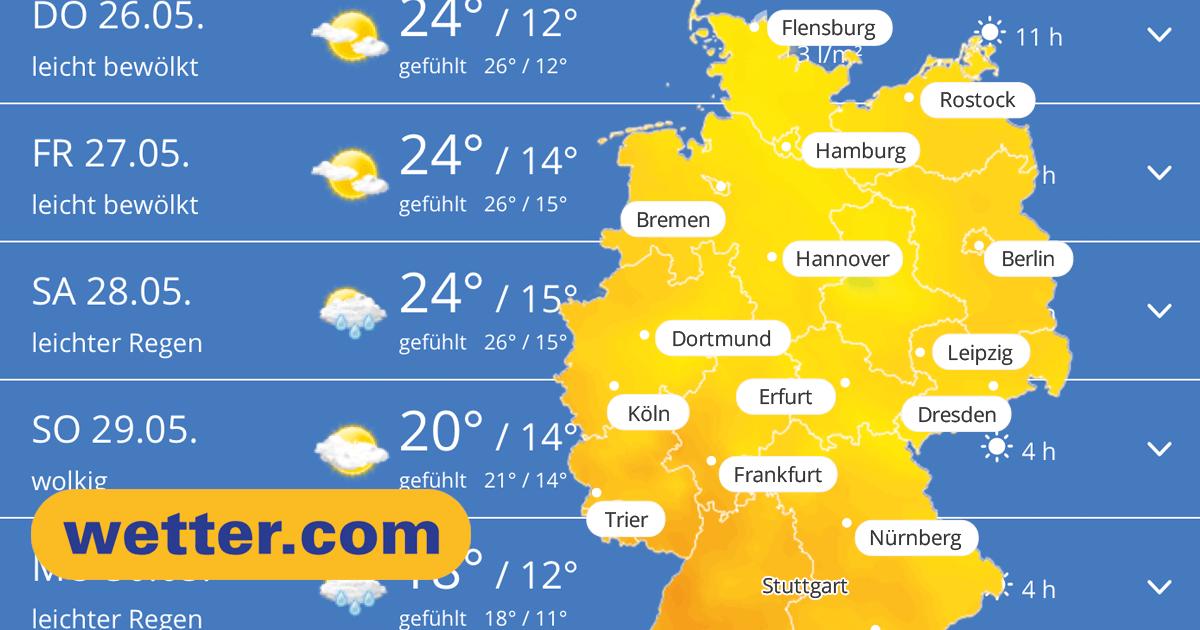 Wetter Weida 7 Tage